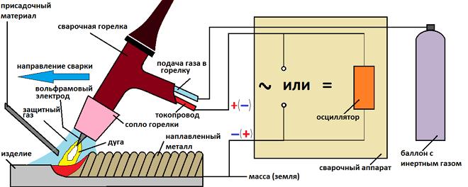 схема сварочного аппарата для сварки аргоном